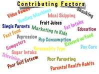 September Childhood Obesity Contributing Factors