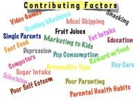 September Childhood Obesity Contributing Factors
