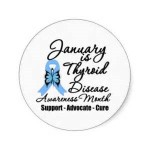 Thyroid Support Advocate Cure
